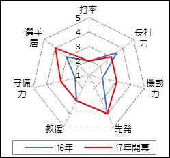 Image17g