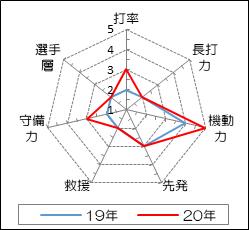 2012bs