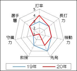 2012c