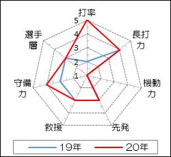 2012db