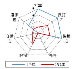 2012l
