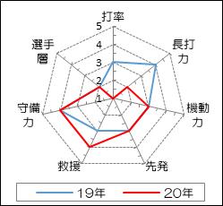 2012m