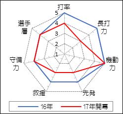 Image17c